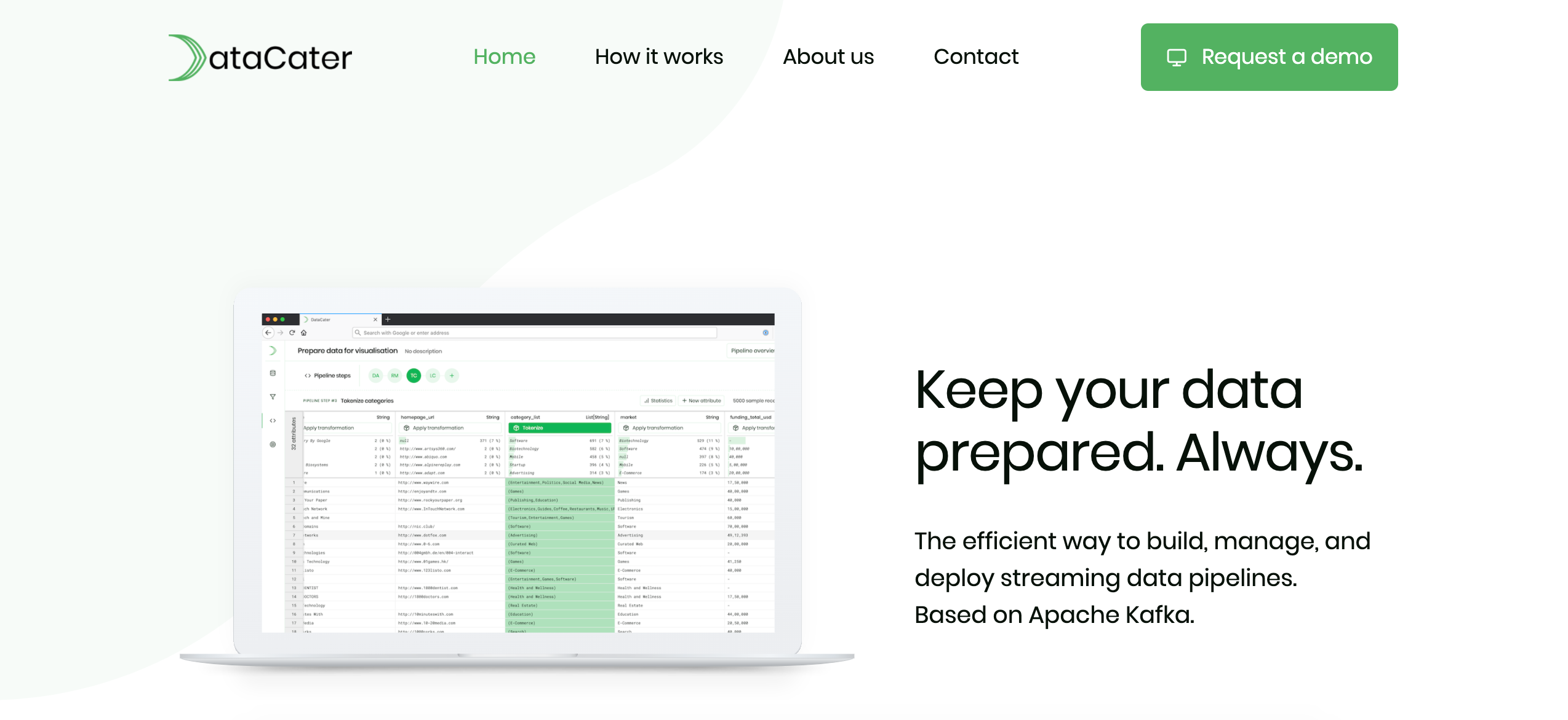 DataCater: Keep your data prepared. Always.
